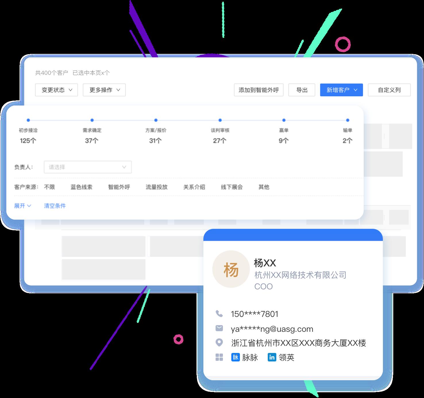 自动化销售流程管理插图